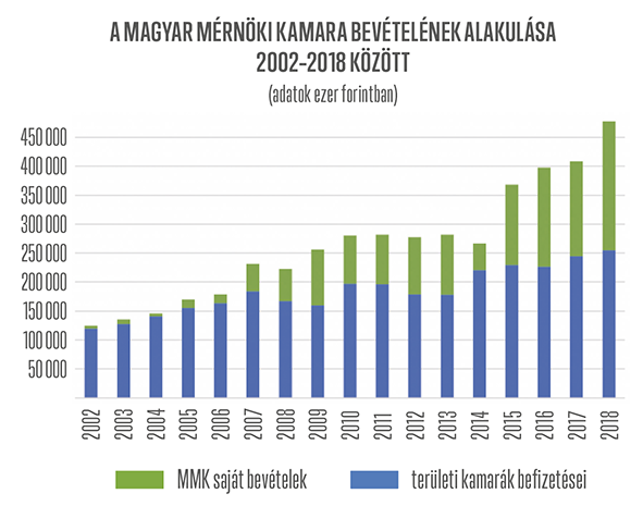 valasztmany-grafikon-1.png